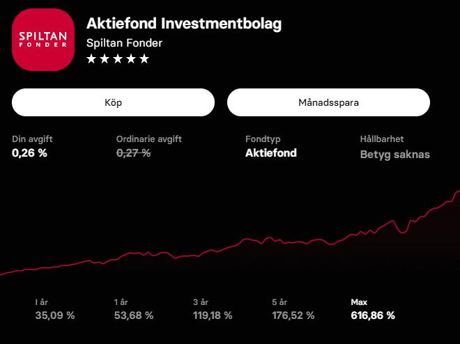 spiltan aktiefond investmentbolag savr 100 kr